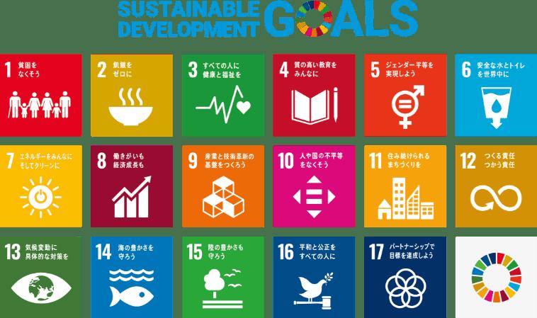 SustainableDevelopment Goals